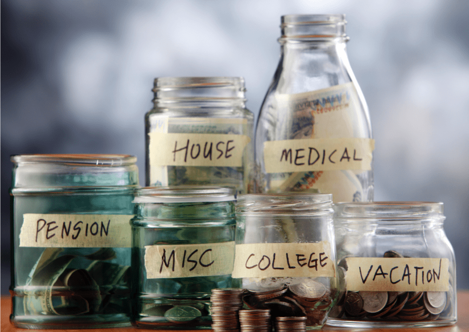 4 Steps To Attainable Financial Goals Planning Capital
