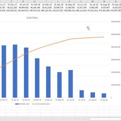 Cash Flow Diagram Creator Motion Sensor Light Switch Wiring Create A Cashflow Process By Percentage Payment Plan 1