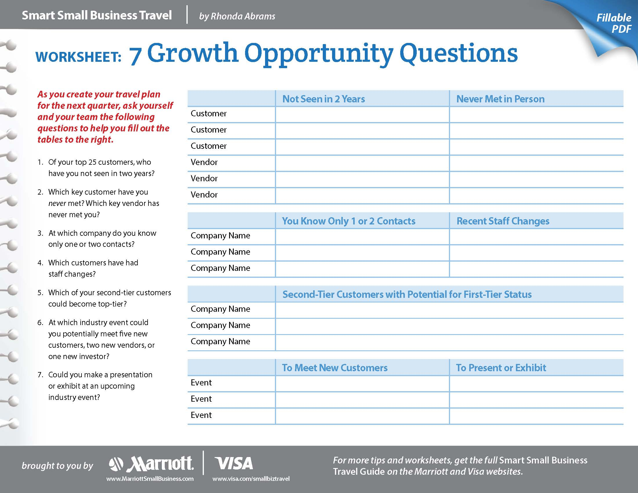 How To Make Business Plan For Small Business Learn How