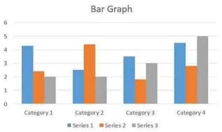 Data Representation and analysis - Bar Graph
