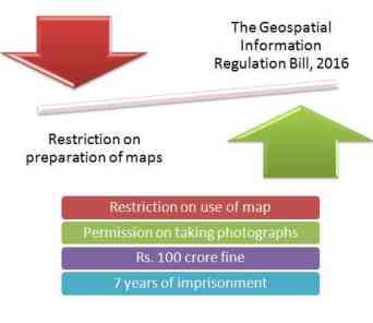 The Geospatial Information Regulation Bill, 2016