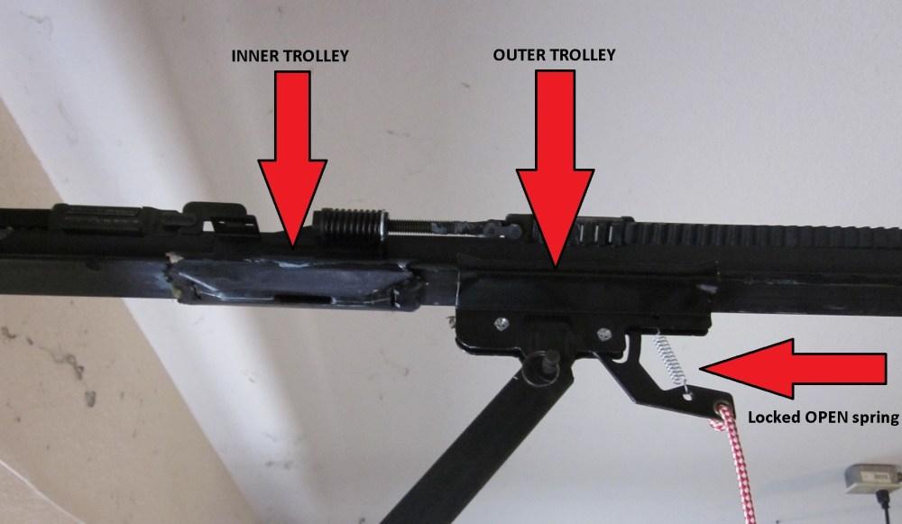 medium resolution of trolley