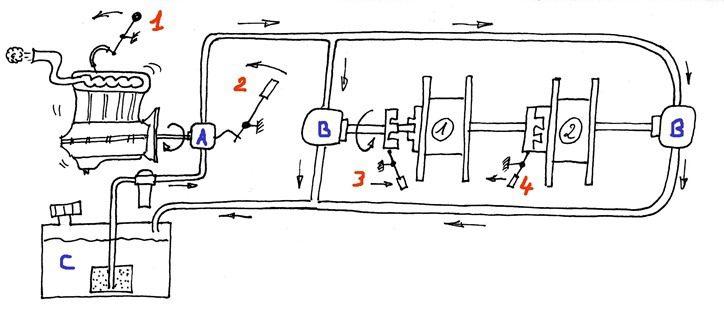 Vol à voile planeur - Treuil hydraulique schema