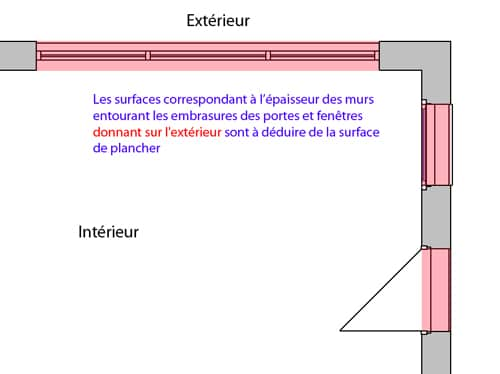 comment calculer la surface de plancher mode d 39 emploi pr cis. Black Bedroom Furniture Sets. Home Design Ideas