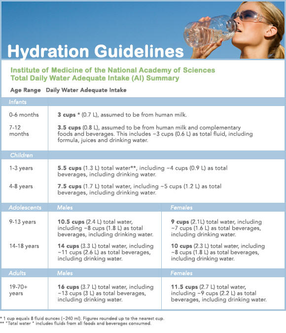proper hydration   Plant Based Dietitian