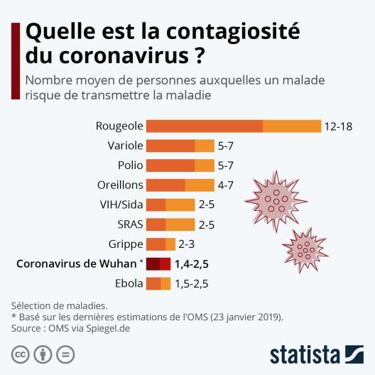 contagiosote-coronavirus