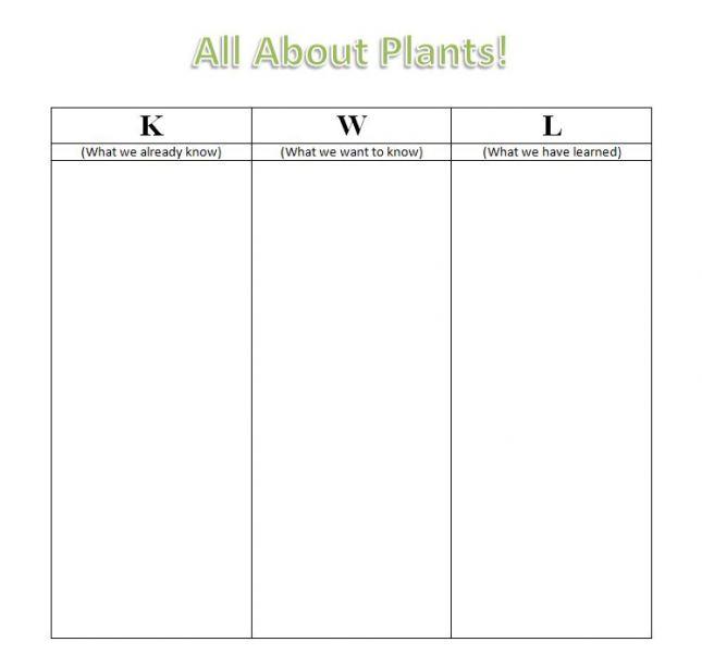 kwl charts - Bingo.raindanceirrigation.co