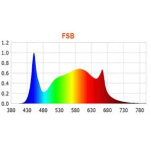 Grolys – SunLight LED grolys 840Watt full spectrum lampe