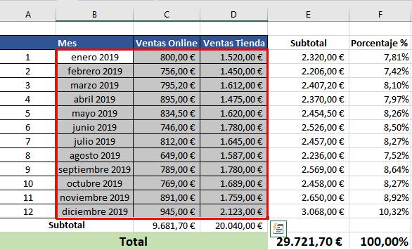 Datos seleccionados para insertar el gráfico en Excel