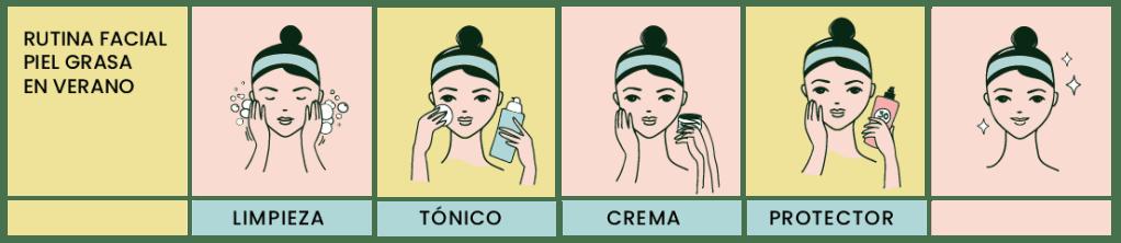 rutina-facial-natural-plant-secret-cosmetics