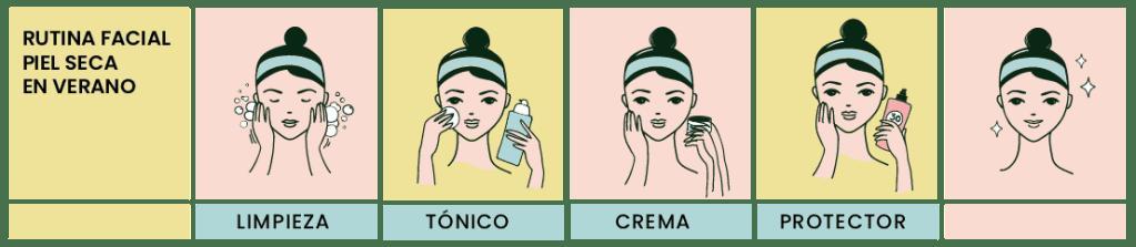 cuidas de la piel seca