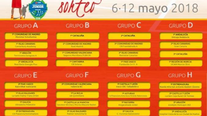 Miralvalle y Plasencia junior ya conocen a sus rivales en el campeonato de España