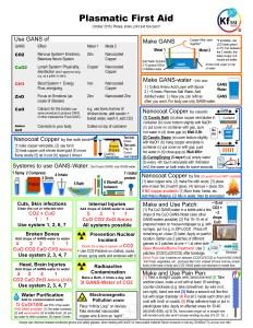 Plasmatic first aid chart