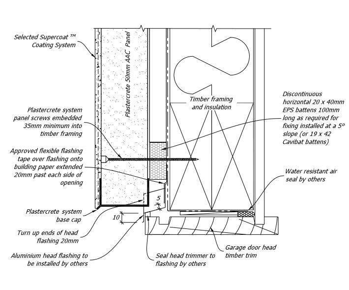 garage : Garage Door Head Detail