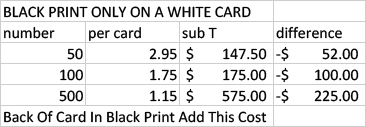 BLACK PRINT ONLY ON A WHITE CARD number per card sub T difference 50 2.95 $147.50 -$52.00 100 1.75 $175.00 -$100.00 500 1.15 $575.00 -$225.00 Back Of Card In Black Print Add This Cost