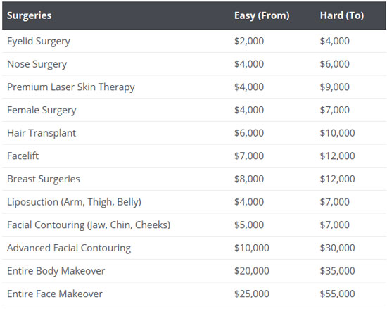 South Korean Plastic Surgery Cost and Procedures