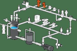 PlastOMatic Valves, Inc – Valves, pressure & flow