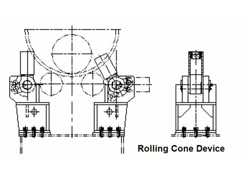 Plate Rolling Machine,China 3 Roller Cone Bending Machine