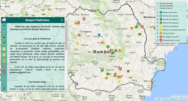 Harta Fermelor din Romania, categorii de ferme