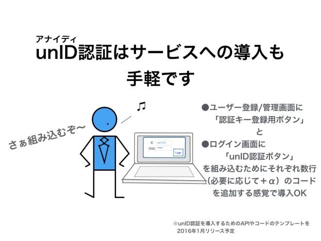 unID認証はサービスへの導入も手軽です