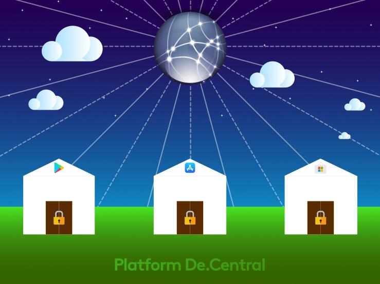 Platform Agnostic Apps & the App Layer. Part 3