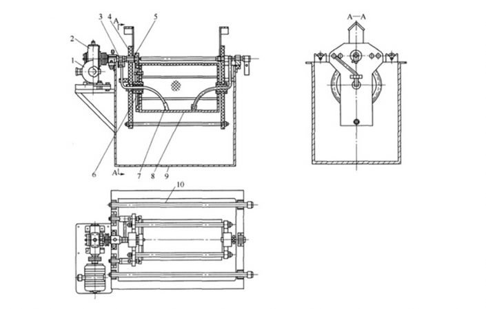 Plating device mechanical type