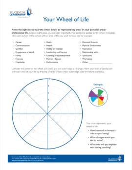 Platinum-Leadership-Coaching-Wheel-of-Life-Worksheet