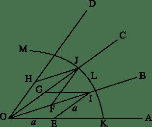 Descartes' Mathematics (Stanford Encyclopedia of Philosophy)