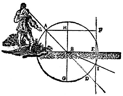 Descartes' Physics (Stanford Encyclopedia of Philosophy)