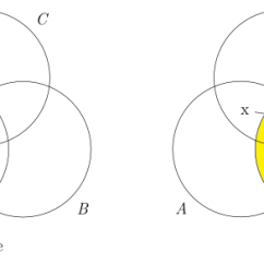 Shading Venn Diagram Examples Sand Rail Wiring Diagrams (stanford Encyclopedia Of Philosophy)