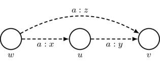 Dynamic Epistemic Logic > Appendix L: Probabilistic update