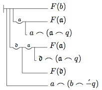 Frege's Theorem and Foundations for Arithmetic > Notes
