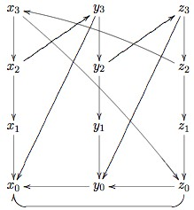 Non-wellfounded Set Theory (Stanford Encyclopedia of