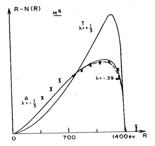 Experiment in Physics > Appendix 8: The Articulation of