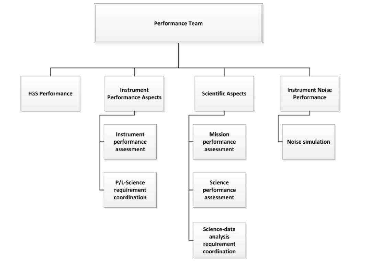 hight resolution of plato performance team