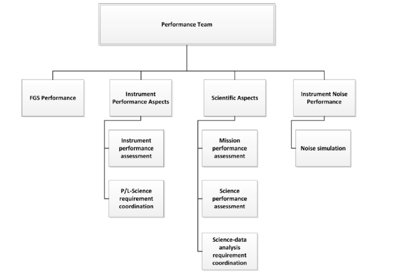 small resolution of plato performance team