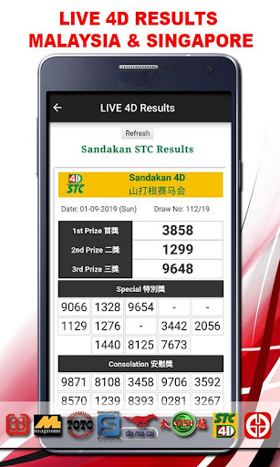 Data Result Kamboja 2019 2020 : result, kamboja, Results, KulambuDArtz, (Google, Play,, United, States), SearchMan, Information