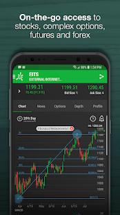 thinkorswim mobile trade invest buy