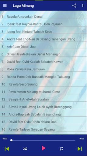 Download Lagu Ramon : download, ramon, Download, Minang, Santai, Remix, Terbaru, Android, STEPrimo.com