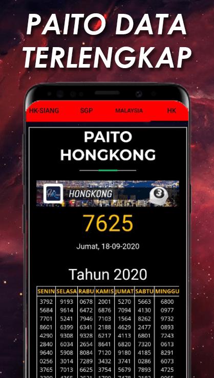 Data Togel Malaysia Siang 2020 : togel, malaysia, siang, Togel, Master, Hongkong, Download, Com.togel.masterhongkong