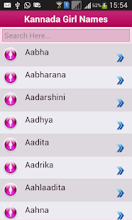 Sha Names For Boy In Kannada : names, kannada, Hindu, Names, Starting, Kannada