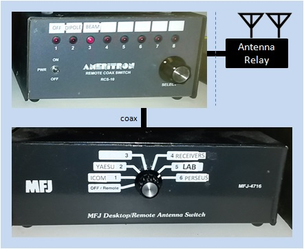 Antenna Switching - Share Between Multiple Radios - Making It Up