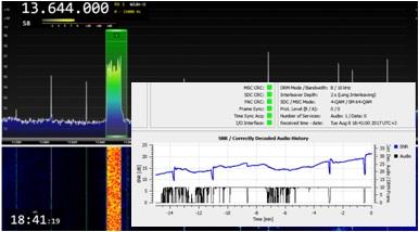 digital shortwave broadcasting