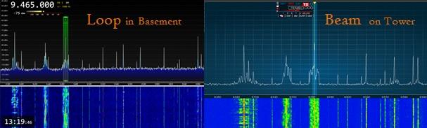 LZ1AQ Loop Amp Performance