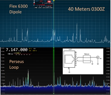 loop transmission line