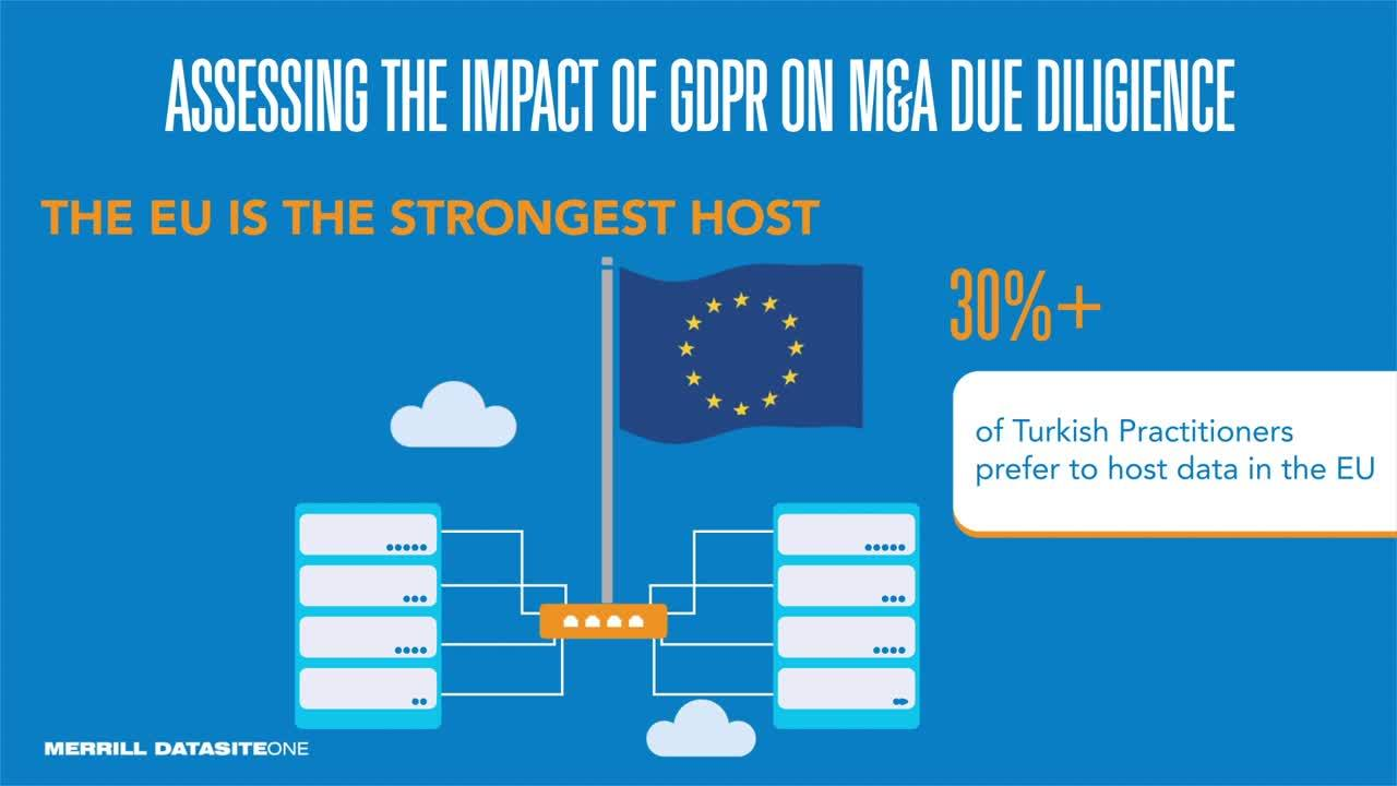 M&A Due Diligence: The Impact of GDPR