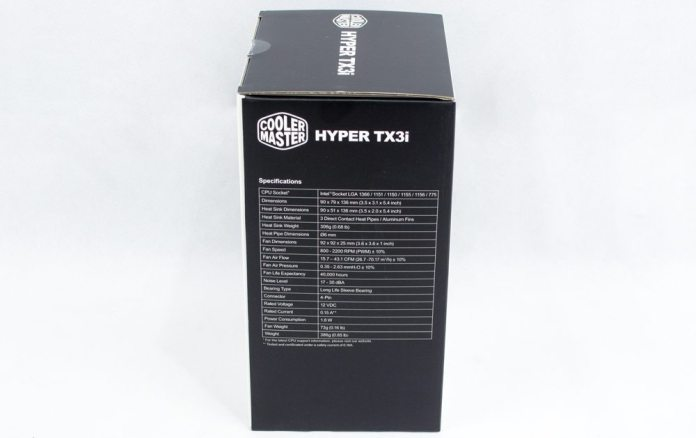 Hyper-TX3i-box-side2