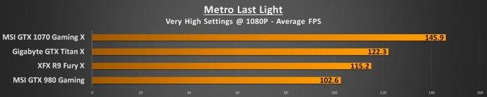 Metro Last Light 1080p