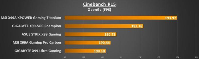 gigabyte-x99-ultra-gaming-15-ogl