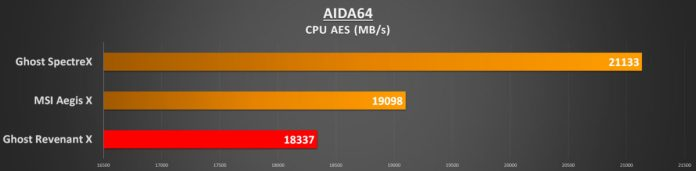 aida64-cpu-aes